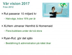 About Time Vision 2017 _ del 1