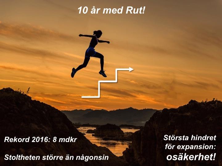 Rutseminarium_ 2017_About Time_0_10 ar med rut