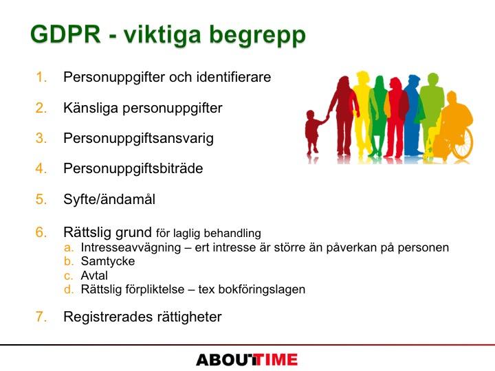 21_GDPR viktiga begrepp
